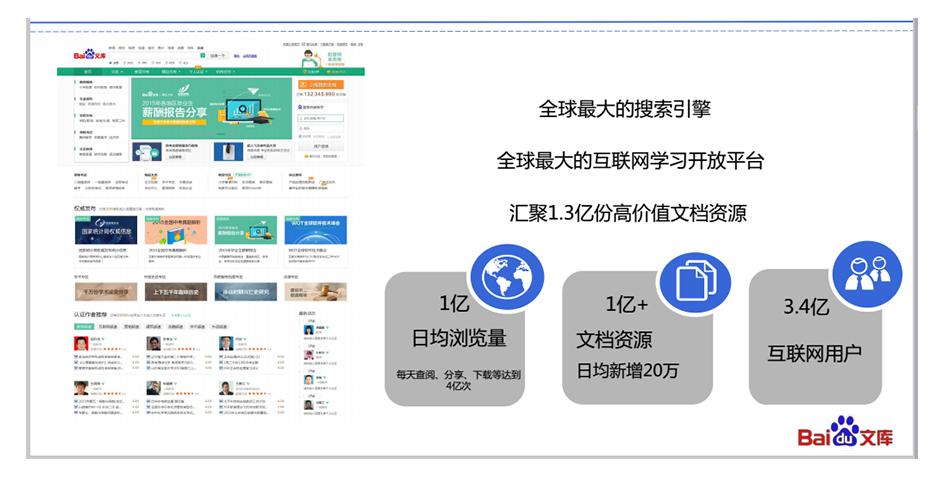 百度文库/文库推广/文库上传/文库营销/豆丁/360/道客巴巴(200元/篇)